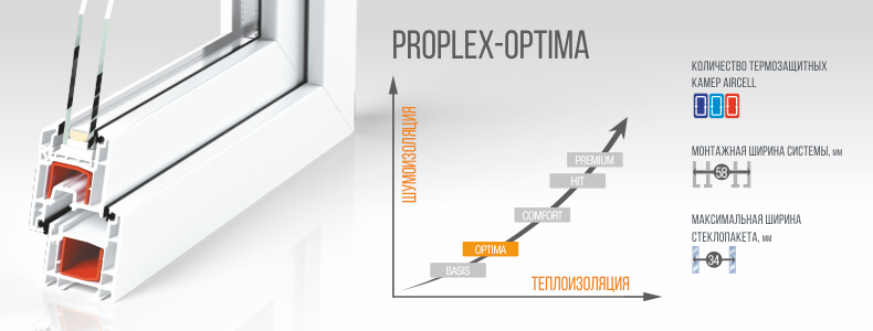 PROPLEX OPTIMA
